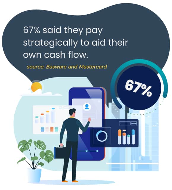 67% said they pay strategically to aid their own cash flow