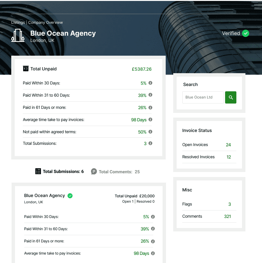 Late payment directory Brodimin list view